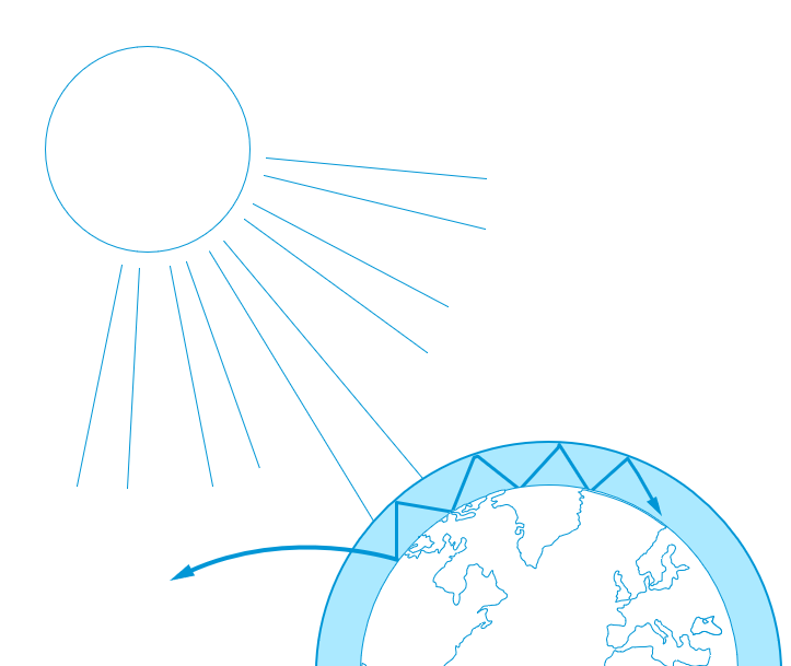 Illustratsioon:kasvuhooneefekt